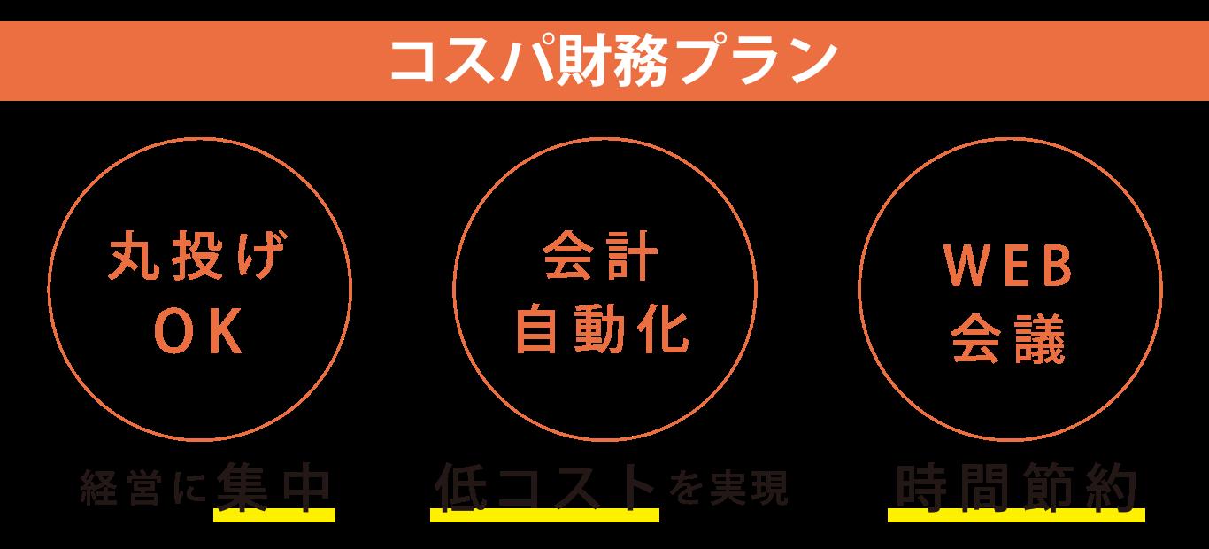 松本祐輔税理士事務所③